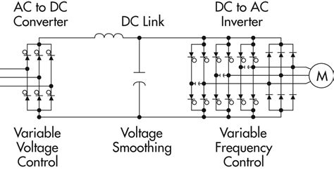 wiring diagram of ac drive image collections diagram