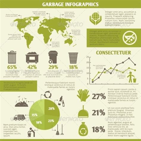 green biz trends for earth month infographic industry garbage recycling infographic hardcast de