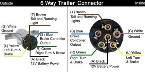 7 pin trailer receptacle wiring diagram get free
