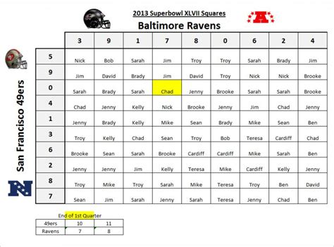 2015 super bowl squares excel template autos post