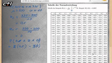 standardnormalverteilung tabelle normalverteilung standardnormalverteilung und
