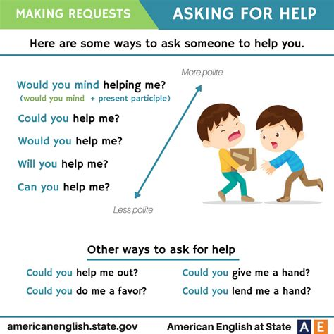 Ten Ways To Get A To Ask You Out by 10 Different Ways To Ask For Help Myenglishteacher Eu