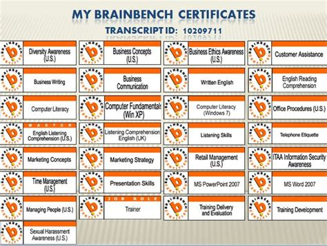 Brainbench Certifications A Virtual Assistant S