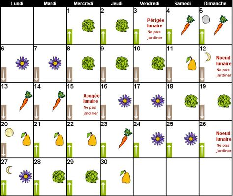 Calendrier Lunaire 2016 Peche Calendrier Lunaire Peche 2016 Calendar Template 2016