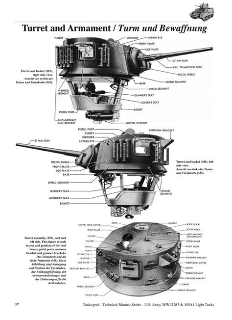 US WWII M5 & M5A1 Stuart Light Tanks