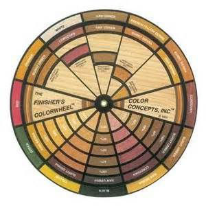 color wheel images info color wheels wheels and tans