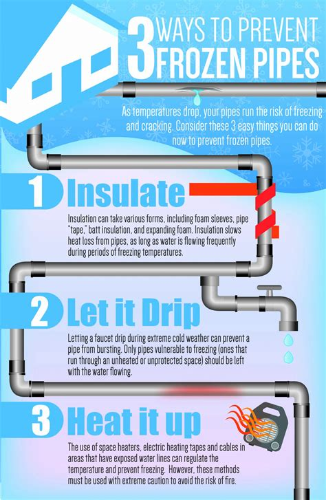 frozen hot water pipes sound advice frozen pipes lupton luce insurance