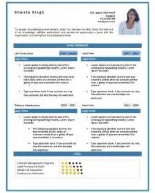 how to create a resume for federal jobs 3