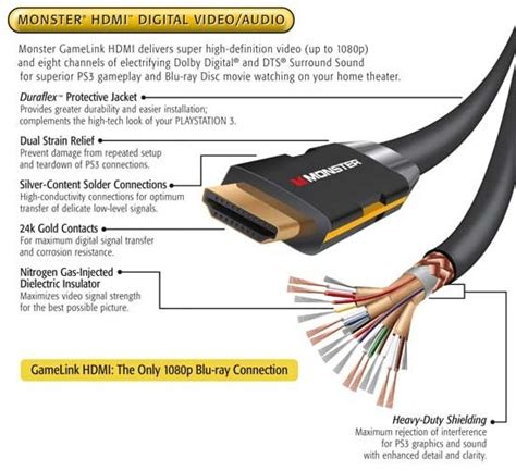 Kabel Wiring hdmi wiring diagram efcaviation