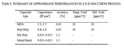 mim capacitor variation 7 advanced project sun s lab
