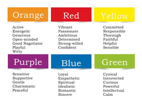 color test personality what is your personality color