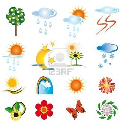 imagenes de elementos naturales y artificiales pin diferentes formas de formatear tu pc windows xpvista7