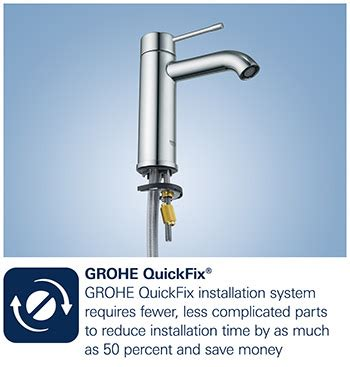 how to install a grohe kitchen faucet grohe eurostyle cosmopolitan single single handle low