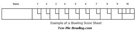 Ten Pin Bowling Score Sheet Template by How To Score Bowling Ten Pin Bowling Score Calculator