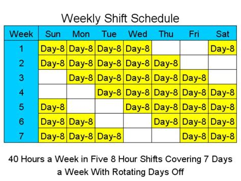 7 day roster template 8 hour shift schedule template fee schedule template
