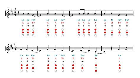 idgaf dua lipa trumpet sheet music guitar chords easy idgaf dua lipa trumpet sheet music guitar chords easy