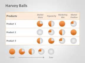 free harvey balls template for powerpoint