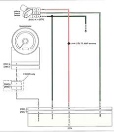 wiring for 2007 and up speed sensor harley davidson forums