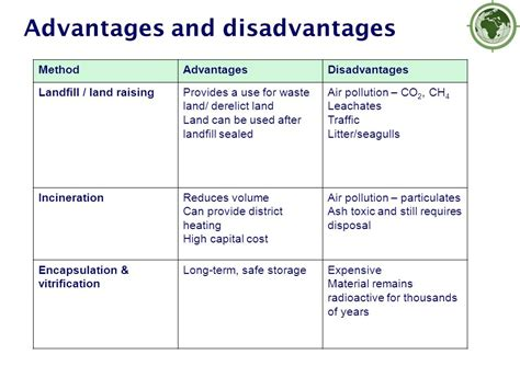 Owning A Car Advantages And Disadvantages Essay by What Are The Advantages And 28 Images Advantages And Disadvantages Of Genetically Modified