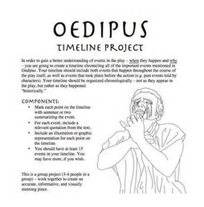 Oedipus The King Essay Questions by Oedipus Cycle Essay Writefiction581 Web Fc2