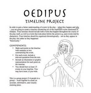 Oedipus Fate Essay by Oedipus Rex Essay