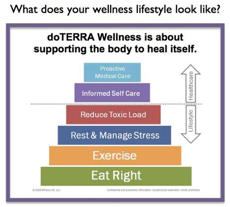 Healthy Living Detox Llc by 36 Best Images About Doterra I Ve Got An For That