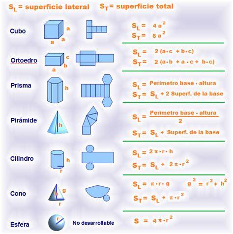 figuras geometricas formulas de superficie superficies