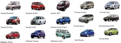 Car Hire Types Available by Car Rental Tips For Bali Baliblogger