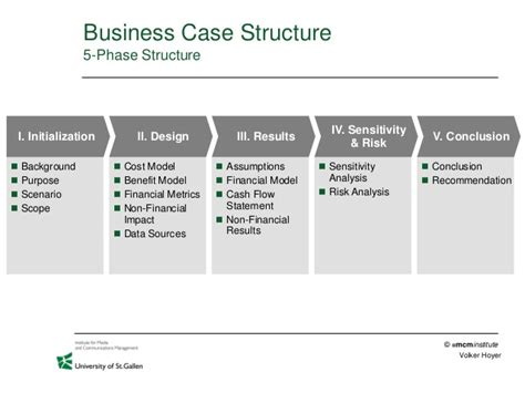 business case what is a business case