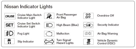 nissan security indicator light تابلوه الصني 2015