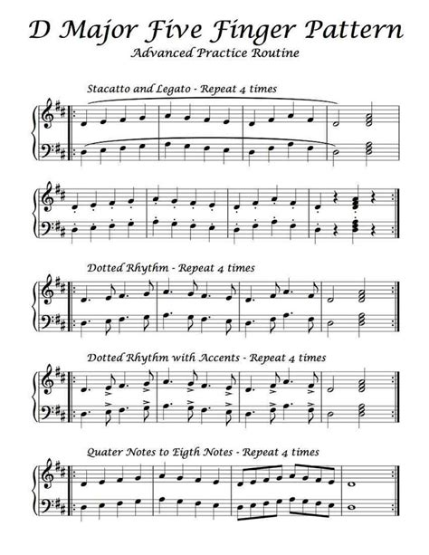 pattern piano video 22 best images about piano lessons 5 finger on pinterest