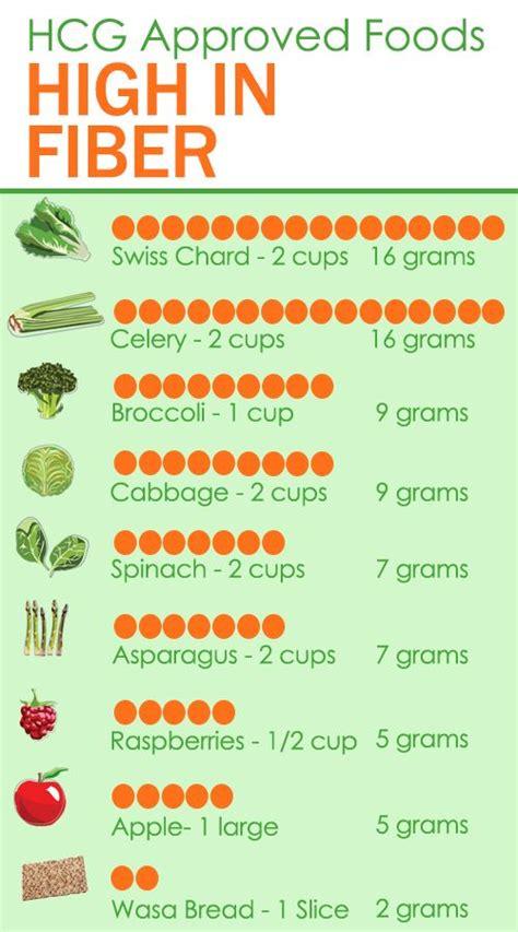 vegetables with fiber de 25 bedste id 233 er inden for fiber foods p 229