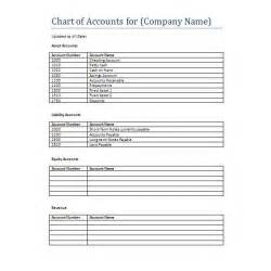 chart of accounts excel template bookkeeping templates for small business spreadsheet