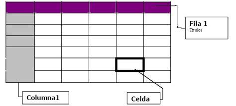 html imagenes en tablas informaticaeducativageomarastudillo como incrustar