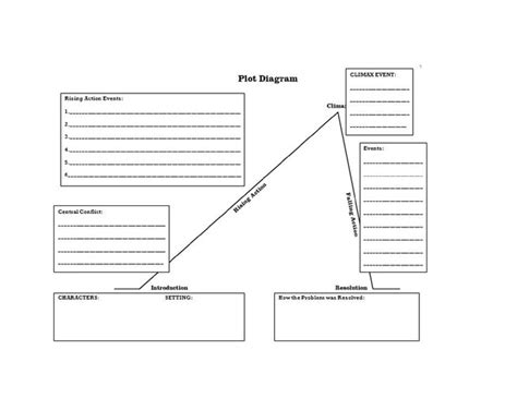 diagram exles 3rd grade basic plot diagram end of 3rd grade and up s cool stuff end of plot diagram
