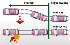 How Does Abs Brake System Work Abs Or Non Abs Cars What Difference Does It Make Sagmart