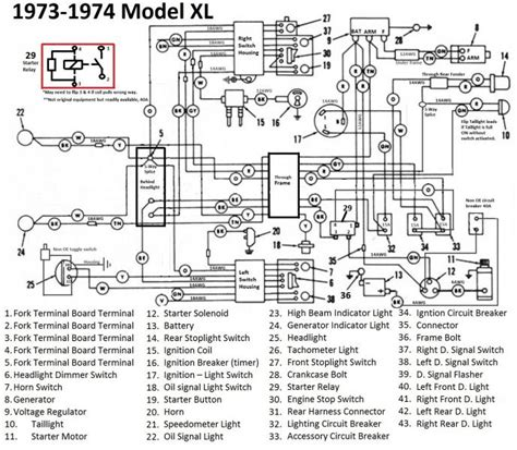 1977 harley davidson sportster wiring diagram motorcycle