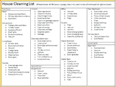 House Cleaning Checklist Unique Ideas On Spring Professional Home Free Printable Rightarrow Free Professional House Cleaning Checklist Template