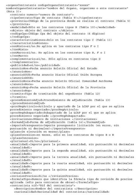 anexo 9 formato 2276 diangovco orden eha 1077 2005 de 31 de marzo por la que se