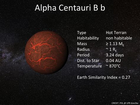 Bb Name by Closest Exoplanet Deserves A Real Name Says Uwingu