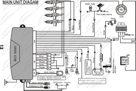 pustar alarm remote start wiring diagram of bulldog