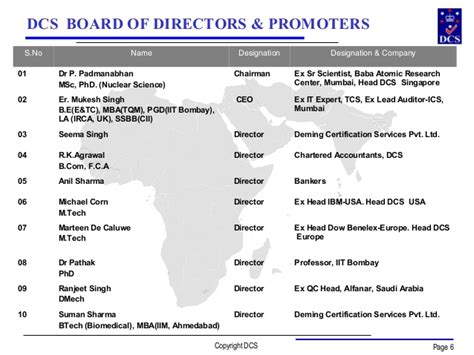 Designations In Tcs For Mba by Certification Services By Deming Certifications Services