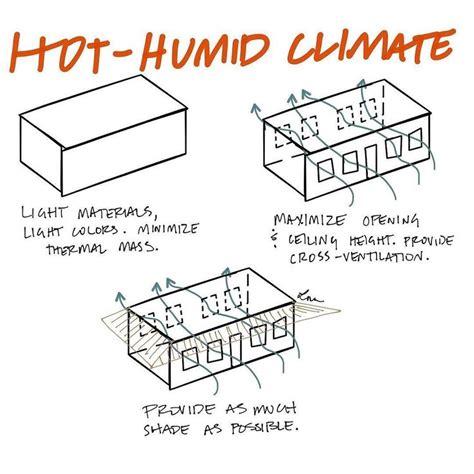 light colors  cross ventilation  key  hot humid