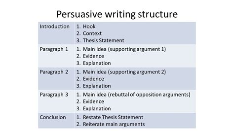 Persuasive Essay Paragraph Structure by Learning Objectives Articulate Techniques Used In Writing To Persuade Ppt