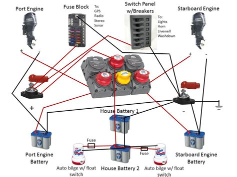 stereo wiring diagram boat wiring diagram