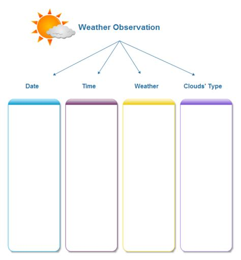 Vector Weather Clip Art Free Download Weather Graphics Template