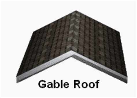 Gable Roof Designs Styles Basic Roof Styles