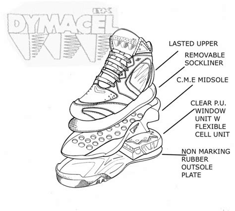 parts of shoes diagram basketball footwear by wu at coroflot