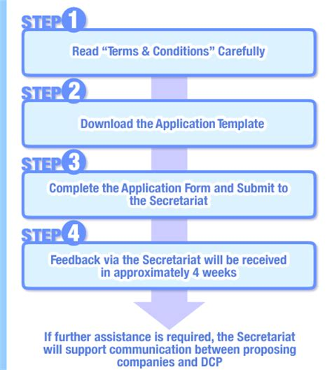 i read the terms and conditions template dcp procedure
