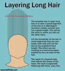how to cut a layered bob haircut diagram 1000 images about diagram haircut on pinterest haircuts